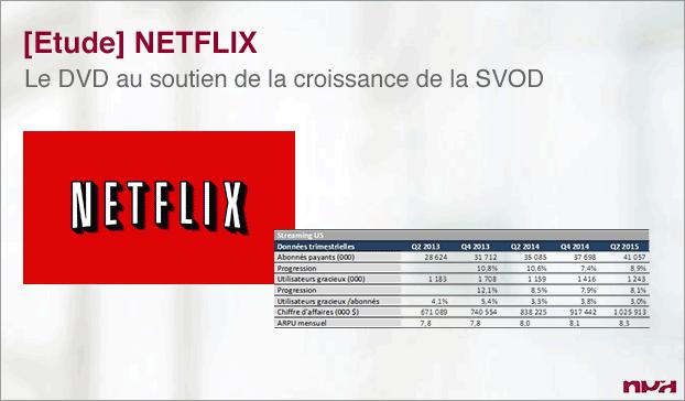 """Visuel de l'étude """"Netflix, le DVD au soutien de la croissance SVOD"""" de NPA Conseil"""